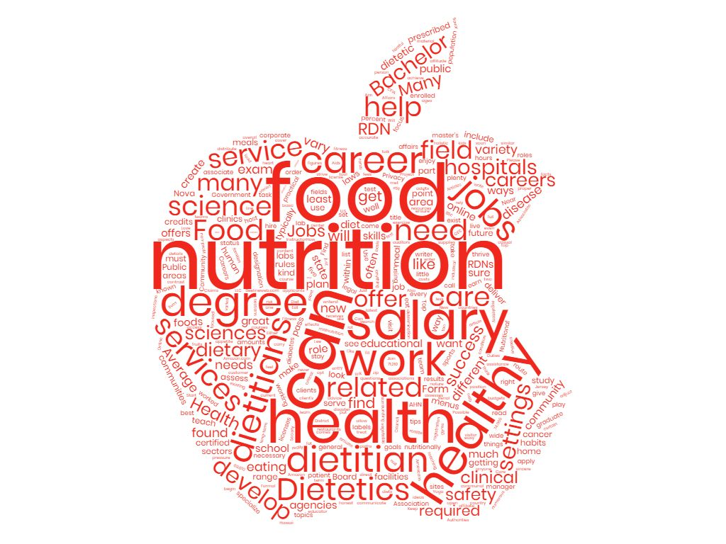 I'm Thinking About Becoming A Nutritionist, What Should I Know?